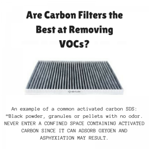 Are Carbon Filters the Best at Removing VOCs