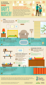 Hidden Dangers In Your Baby's Nursery